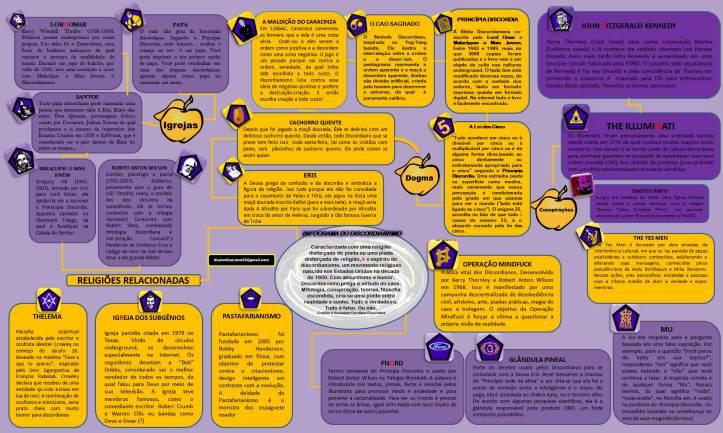 Discordianismo Infográfico.jpg