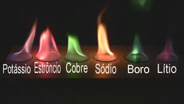 Resultado de imagem para chama de metanol
